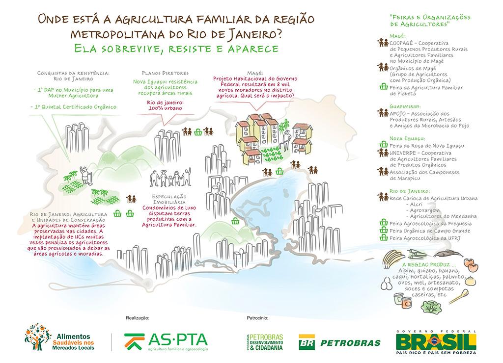 02_infografico_TERRITORIO DA AF