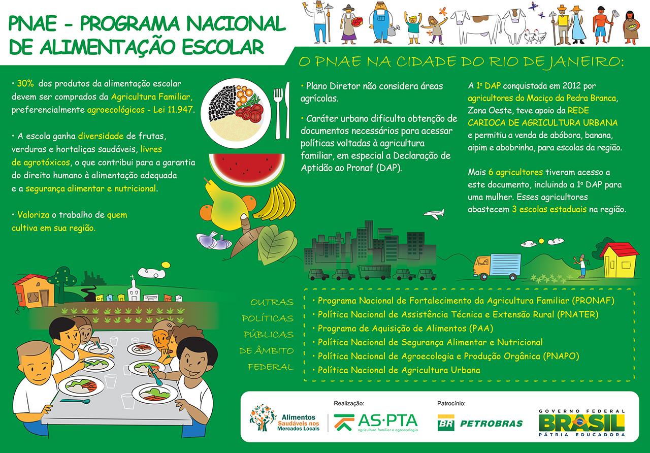06_infografico_POLITICAS-PUBLICAS-PNAE_aprovado
