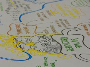 Estratégias camponesas representadas no registro gráfico, uma das metodologias acionadas na oficina